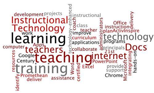 Instructional Technology Wordle